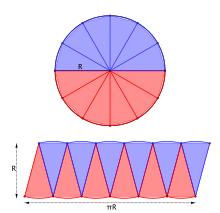 Cách tính diện tích hình tròn